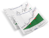 Dax- und Dow Jones-Poster